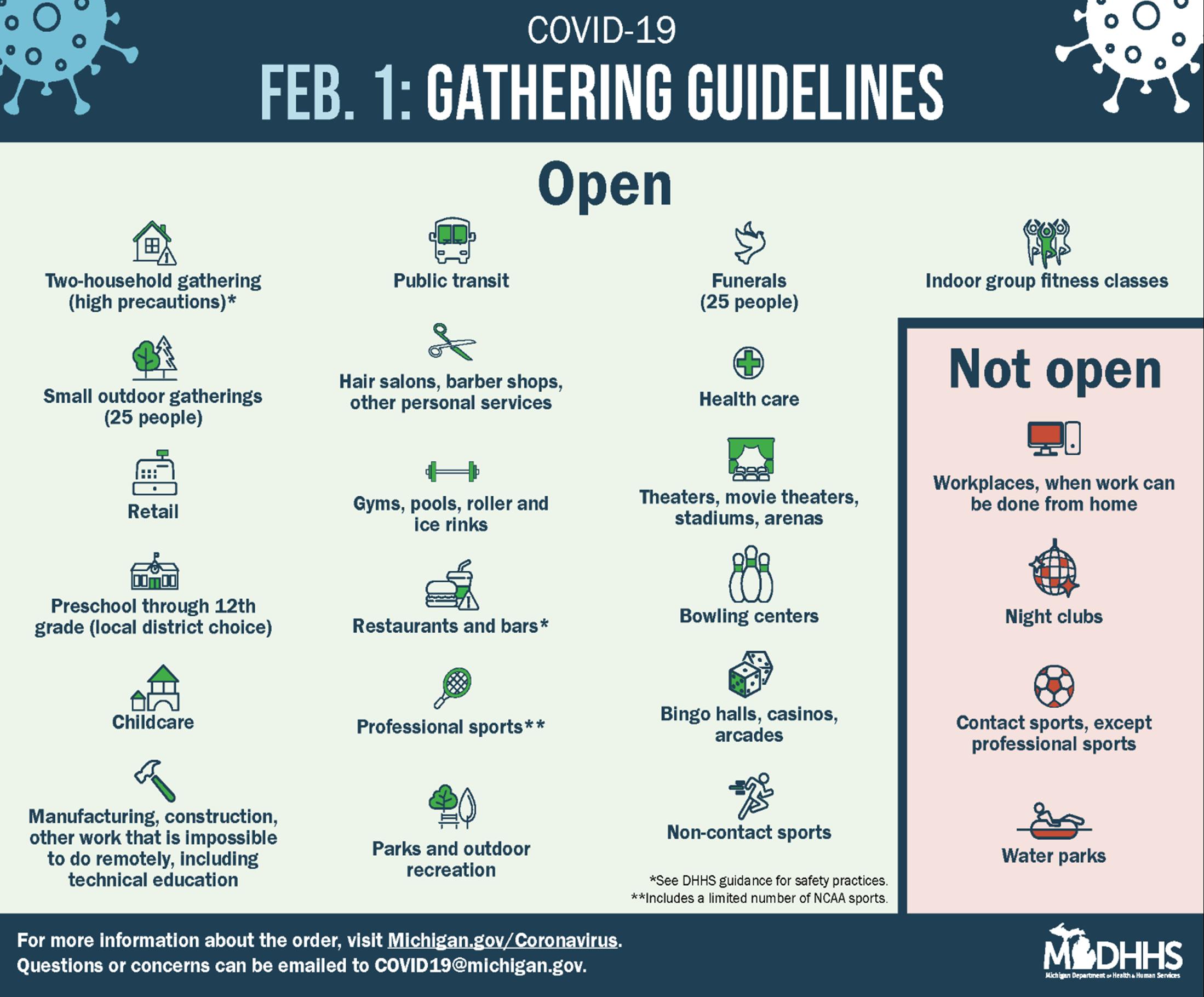 February 1 Gathering Guidelines