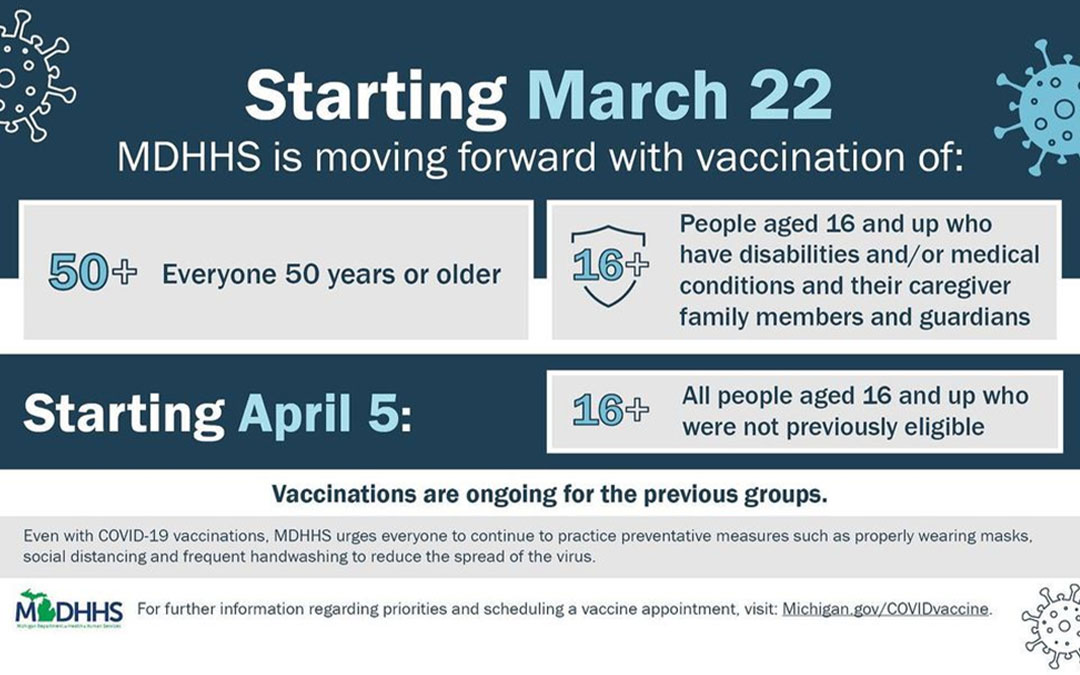 Update on the COVID-19 Vaccine and Distribution