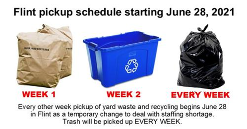 Republic Announces New Schedule For Yard Waste and Recycling